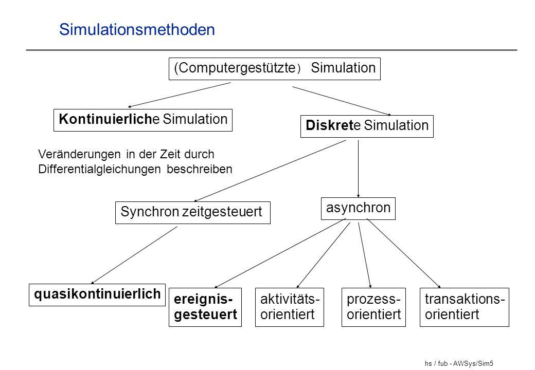hs / fub - AWSys/Sim5 Simulationsmethoden Kontinuierliche Simulation (Computergestützte ) Simulation Veränderungen in der Zeit durch Differentialgleic