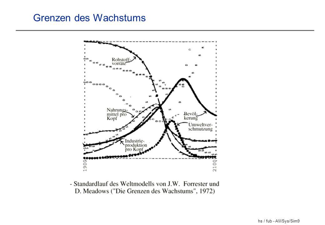 hs / fub - AWSys/Sim10 Zeitraster Prinzip der zeitgesteuerten Simulation: erhöhe Uhr t pro Simulationsschritt : t = t + t Effekte erst am Ende des Intervall [t, t + t] verursacht evtl.