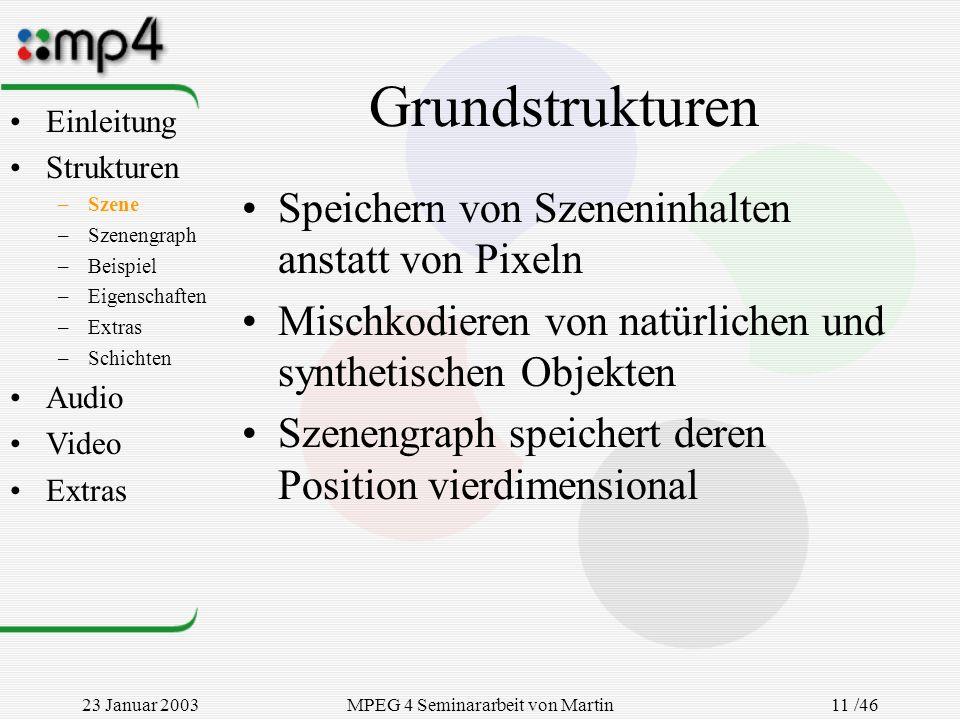 23 Januar 2003MPEG 4 Seminararbeit von Martin Goralczyk 11 /46 Grundstrukturen Speichern von Szeneninhalten anstatt von Pixeln Mischkodieren von natür