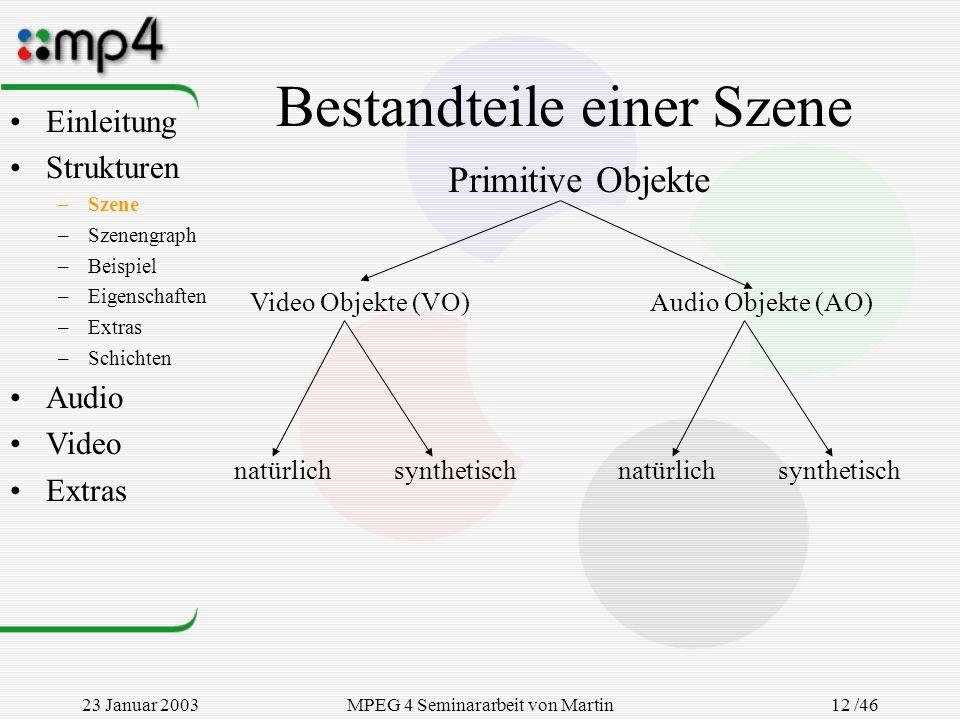 23 Januar 2003MPEG 4 Seminararbeit von Martin Goralczyk 12 /46 Bestandteile einer Szene Primitive Objekte Video Objekte (VO)Audio Objekte (AO) natürli