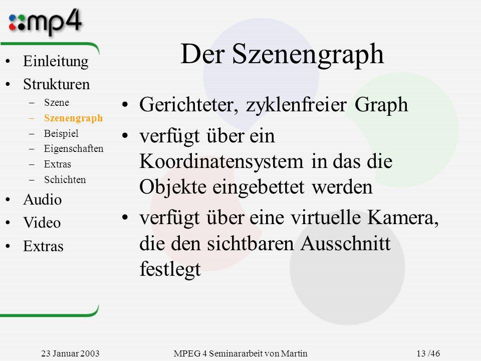 23 Januar 2003MPEG 4 Seminararbeit von Martin Goralczyk 13 /46 Der Szenengraph Gerichteter, zyklenfreier Graph verfügt über ein Koordinatensystem in d