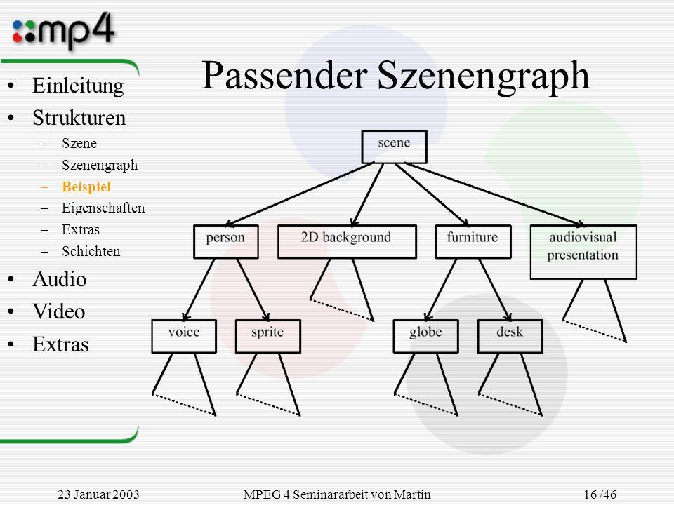 23 Januar 2003MPEG 4 Seminararbeit von Martin Goralczyk 16 /46 Passender Szenengraph Einleitung Strukturen –Szene –Szenengraph –Beispiel –Eigenschafte
