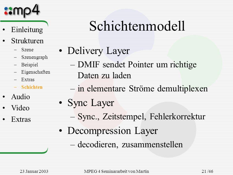 23 Januar 2003MPEG 4 Seminararbeit von Martin Goralczyk 21 /46 Schichtenmodell Delivery Layer –DMIF sendet Pointer um richtige Daten zu laden –in elem