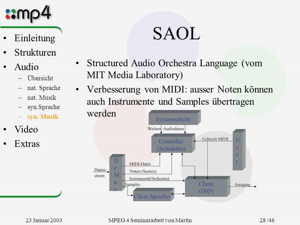 23 Januar 2003MPEG 4 Seminararbeit von Martin Goralczyk 28 /46 SAOL Structured Audio Orchestra Language (vom MIT Media Laboratory) Verbesserung von MI
