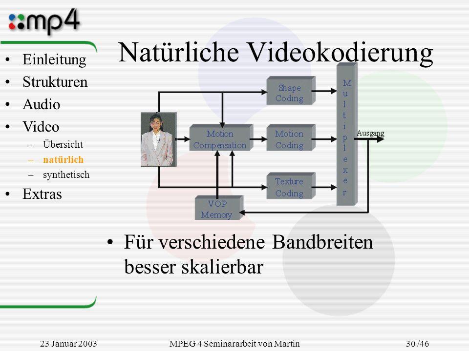23 Januar 2003MPEG 4 Seminararbeit von Martin Goralczyk 30 /46 Natürliche Videokodierung Für verschiedene Bandbreiten besser skalierbar Einleitung Str