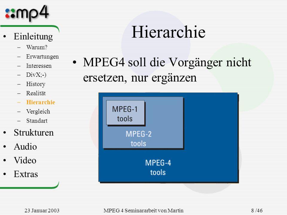 23 Januar 2003MPEG 4 Seminararbeit von Martin Goralczyk 8 /46 Hierarchie MPEG4 soll die Vorgänger nicht ersetzen, nur ergänzen Einleitung –Warum? –Erw
