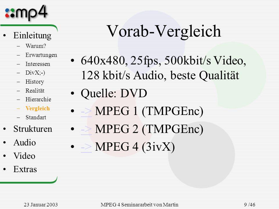 23 Januar 2003MPEG 4 Seminararbeit von Martin Goralczyk 9 /46 Vorab-Vergleich 640x480, 25fps, 500kbit/s Video, 128 kbit/s Audio, beste Qualität Quelle