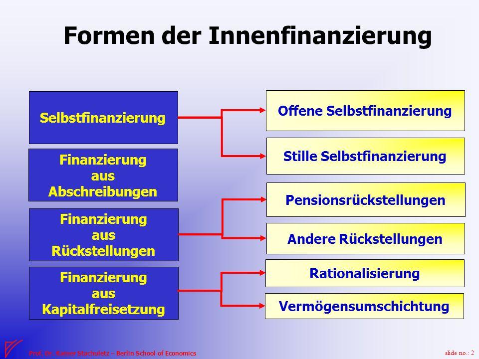 slide no.: 13 Prof.Dr.