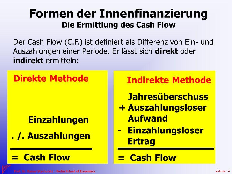Erfreut Monatliche Cashflow Vorlage Fotos - Dokumentationsvorlage ...