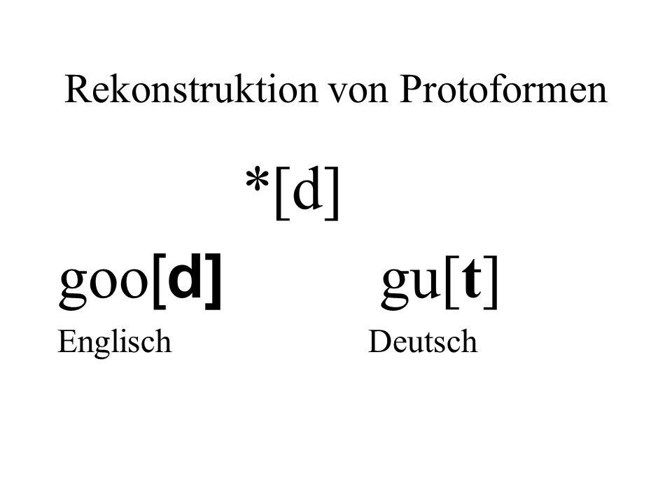 Rekonstruktion von Protoformen *[d] goo [d] gu[t] Englisch Deutsch