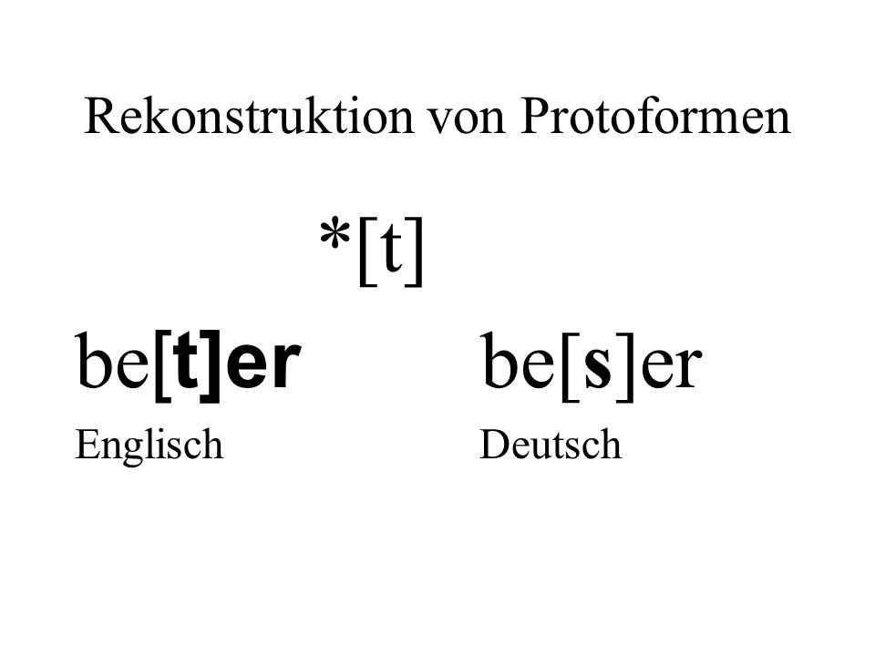 Rekonstruktion von Protoformen *[t] be [t]er be[s]er Englisch Deutsch
