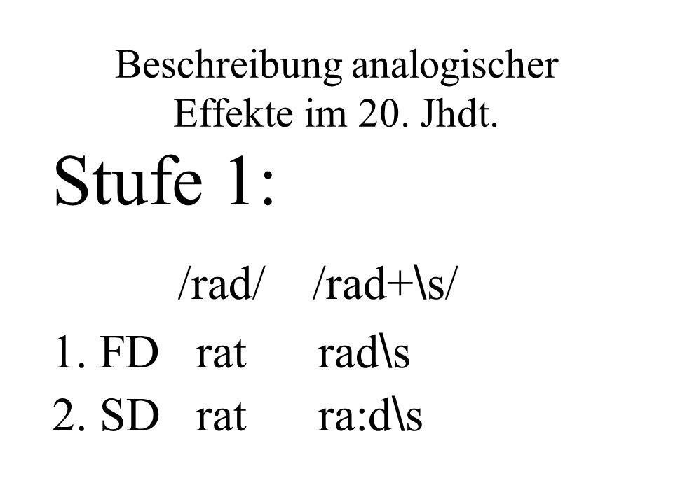 Beschreibung analogischer Effekte im 20. Jhdt. Stufe 1: /rad/ /rad+ \ s/ 1. FD rat rad \ s 2. SD rat ra:d \ s