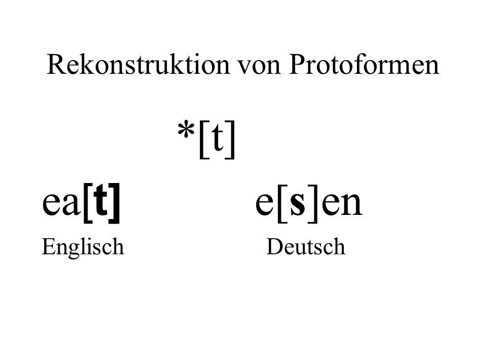 Rekonstruktion von Protoformen *[t] ea [t] e[s]en Englisch Deutsch