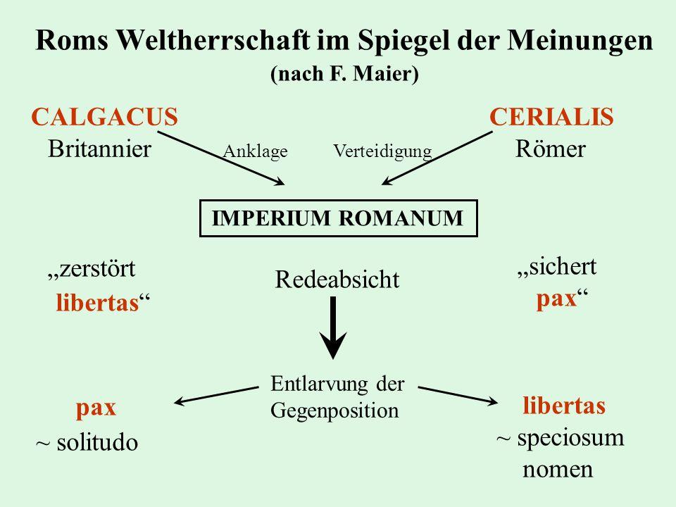 Roms Weltherrschaft im Spiegel der Meinungen (nach F. Maier) CALGACUS CERIALIS Britannier Anklage Verteidigung Römer IMPERIUM ROMANUM Redeabsicht Entl
