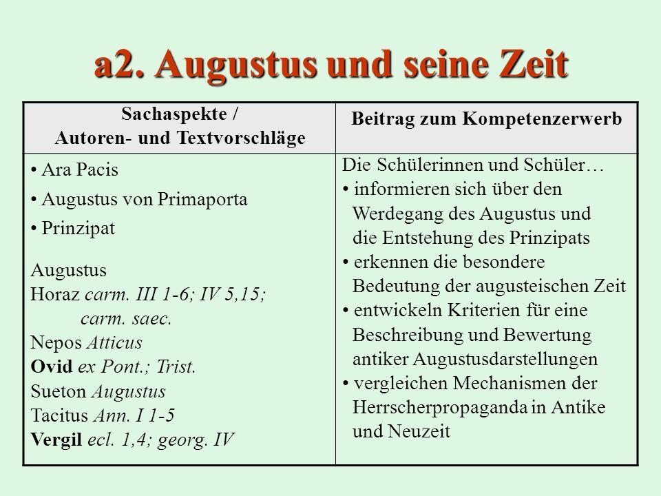 a2. Augustus und seine Zeit Sachaspekte / Autoren- und Textvorschläge Beitrag zum Kompetenzerwerb Ara Pacis Augustus von Primaporta Prinzipat Augustus