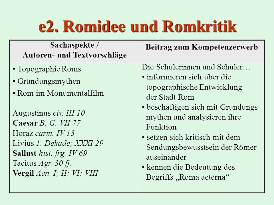 e2. Romidee und Romkritik Sachaspekte / Autoren- und Textvorschläge Beitrag zum Kompetenzerwerb Topographie Roms Gründungsmythen Rom im Monumentalfilm