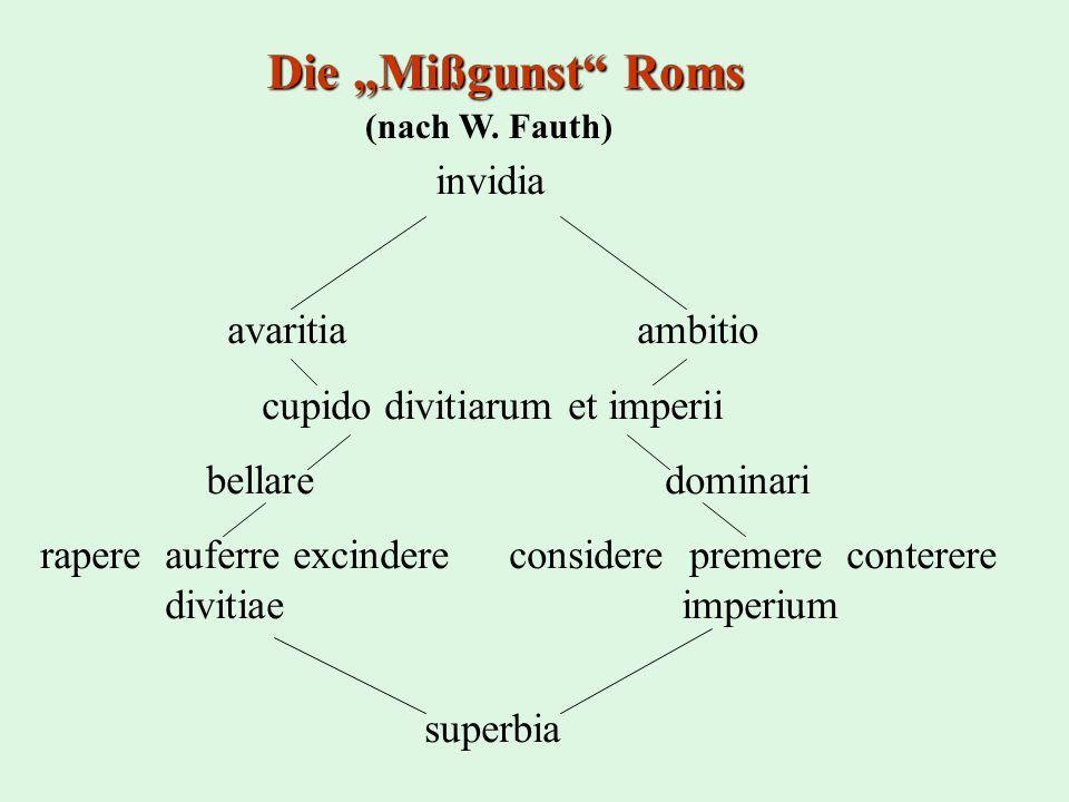 Die Mißgunst Roms (nach W. Fauth) invidia avaritia ambitio cupido divitiarum et imperii bellare dominari rapere auferre excindere considere premere co