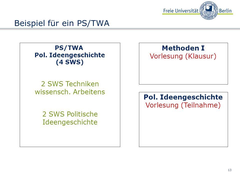 13 Pol. Ideengeschichte Vorlesung (Teilnahme) Methoden I Vorlesung (Klausur) Beispiel für ein PS/TWA PS/TWA Pol. Ideengeschichte (4 SWS) 2 SWS Technik
