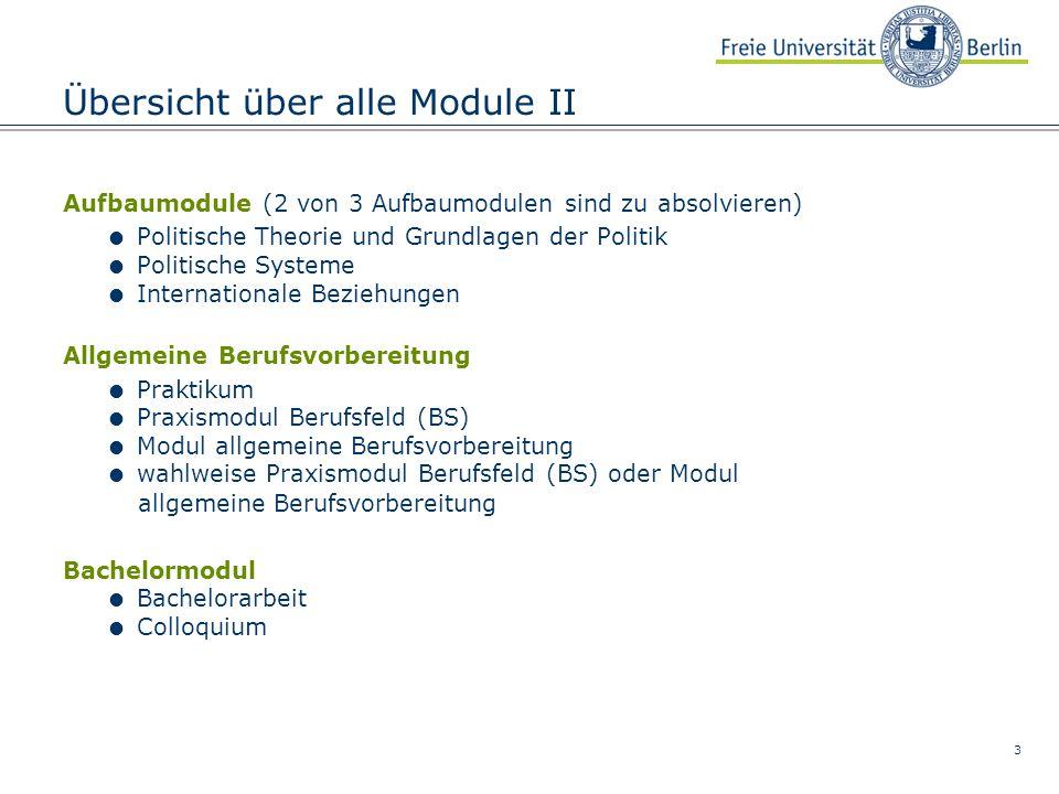 3 Übersicht über alle Module II Aufbaumodule (2 von 3 Aufbaumodulen sind zu absolvieren) Politische Theorie und Grundlagen der Politik Politische Syst
