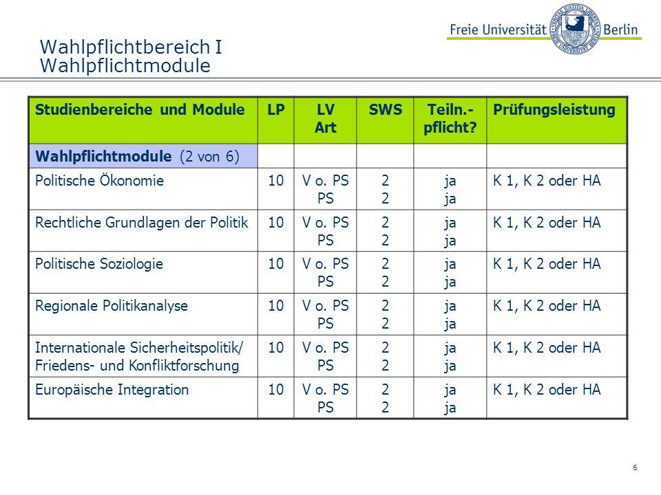 7 Wahlpflichtbereich II Spezialisierungsmodule und affine Module Studienbereiche und ModuleLPLV Art SWSTeiln.- pflicht.