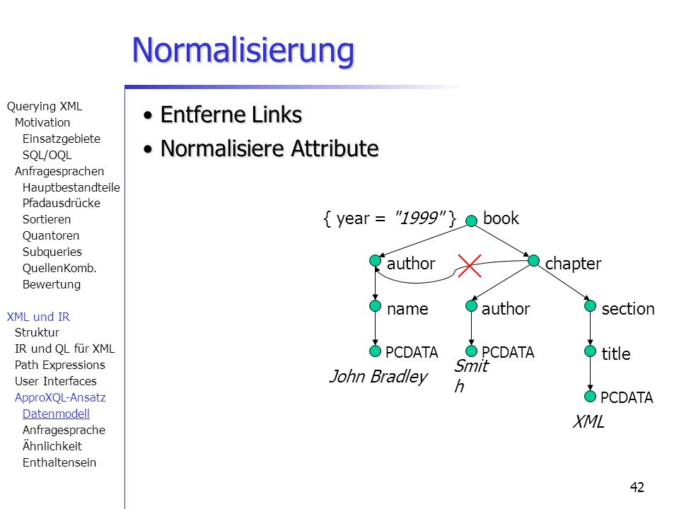 42 Normalisierung book chapter section title XML author name John Bradley author Smit h { year = 1999 } PCDATA Entferne Links Entferne Links Normalisiere Attribute Normalisiere Attribute Querying XML Motivation Einsatzgebiete SQL/OQL Anfragesprachen Hauptbestandteile Pfadausdrücke Sortieren Quantoren Subqueries QuellenKomb.