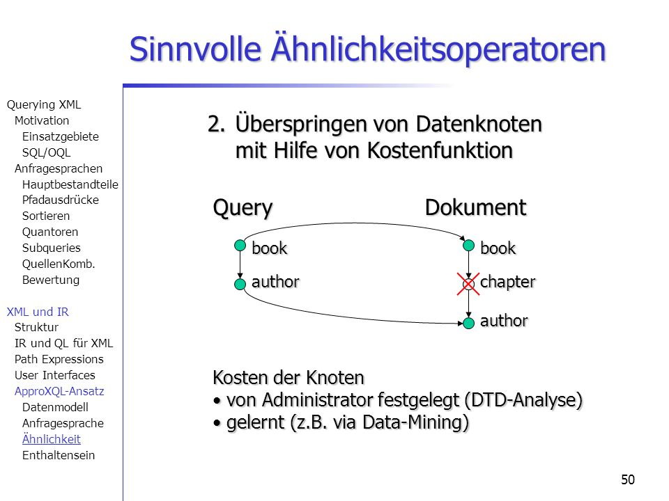 50 Sinnvolle Ähnlichkeitsoperatoren book author book chapter QueryDokument 2.