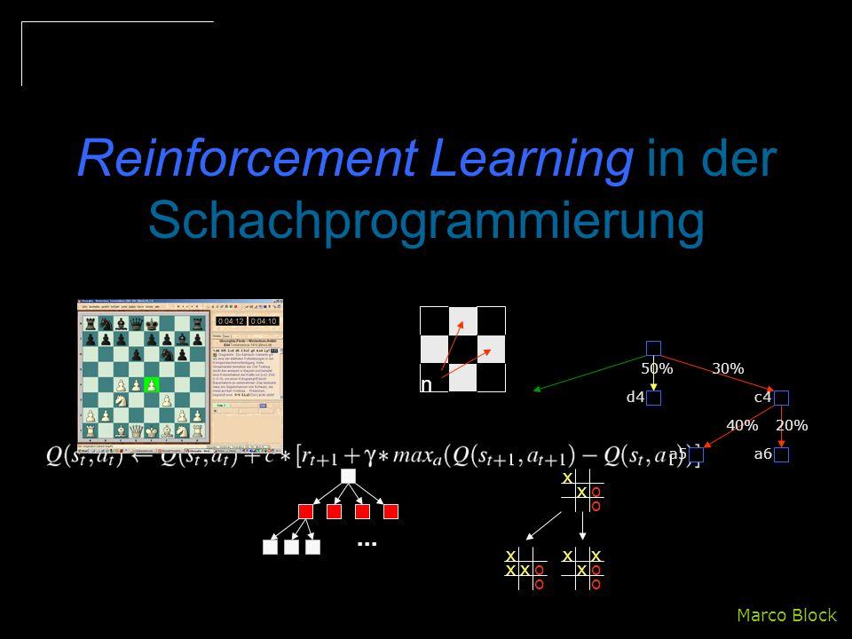 Marco BlockJuni 2004 Schachprogrammierung Reinforcement Learning KnightCap FUSC# RL feiner nutzen 0.50 1.20 1.00 0.97 0.20 0.50 1.05 0.44 1.21 1.50 0.50 1.20 1.00 0.97 0.20 0.50 1.05 0.44 1.21 1.50 0.40 1.25 1.10 0.90 0.20 0.55 1.15 0.40 1.11 1.50 0.60 1.14 1.00 0.94 0.22 0.48 0.50 0.49 1.31 1.52...