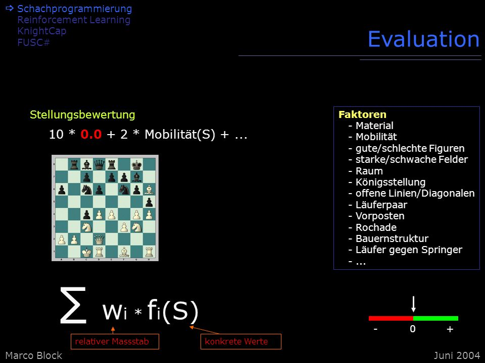 Marco BlockJuni 2004 Evaluation Faktoren - Material - Mobilität - gute/schlechte Figuren - starke/schwache Felder - Raum - Königsstellung - offene Lin
