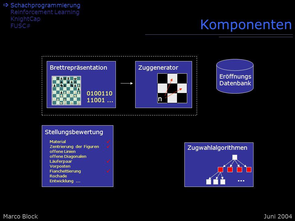 Marco BlockJuni 2004 KnightCap Experimente I - alle Koeffizienten auf 0, Material auf Standard 1=Bauer, 4=Springer und Läufer, 6=Turm und 12=Dame - nach 25 Spielen besitzt KnightCap ein rating von 1650 (+-50) - TD-Leaf nun on mit =0.7 heuristisch gewählt und =1.0 grosse Sprünge - 3 Veränderungen wurden vorgenommen: + J(x i l,w) wurde konvertiert zu einem Wert zwischen –1 und 1 mit v i l =tanh[ J(x i l,w)] + d t =v t+1 l - v t l wurde modifiziert, negative Werte von d t wurden nicht verändert, alle positiven temporalen Differenzen wurden auf 0 gesetzt + der Bauernwert wird mit 1 als Basiswert fixiert - nach 300 Spielen (in 3 Tagen) hatte KnightCap ein rating von 2150 Experiment 1 Schachprogrammierung Reinforcement Learning KnightCap FUSC#