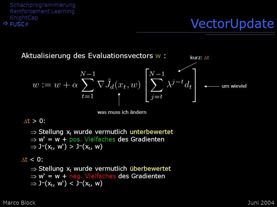 Marco BlockJuni 2004 VectorUpdate t > 0: Stellung x t wurde vermutlich unterbewertet w = w + pos. Vielfaches des Gradienten J ~ (x t, w) > J ~ (x t, w