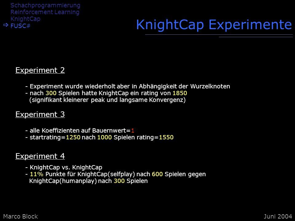 Marco BlockJuni 2004 KnightCap Experimente - Experiment wurde wiederholt aber in Abhängigkeit der Wurzelknoten - nach 300 Spielen hatte KnightCap ein