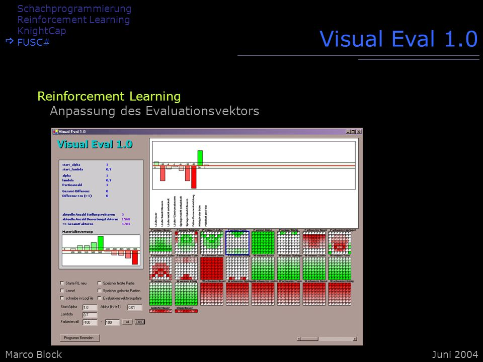 Marco BlockJuni 2004 Visual Eval 1.0 Reinforcement Learning Anpassung des Evaluationsvektors Schachprogrammierung Reinforcement Learning KnightCap FUS