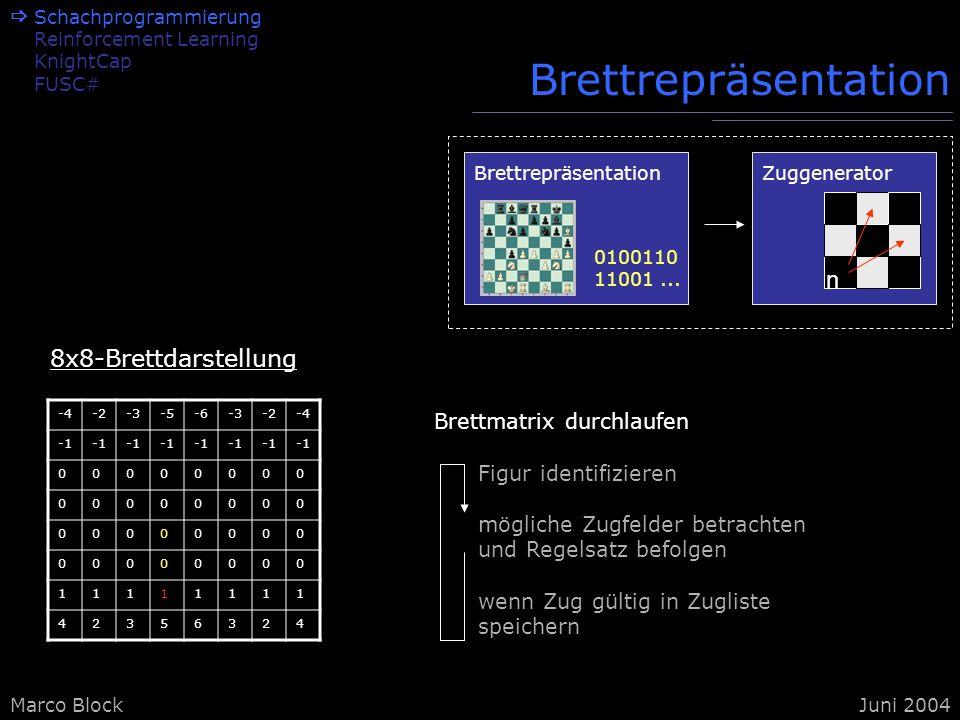 Marco BlockJuni 2004 Brute-Force-Methode -8-53-127328-417 -8-12-4 W am Zug S am Zug W am Zug Bewertungsroutine an den Blättern Shannon-A-Strategie (Brute-Force) - Tiefensuche bis zu einer vorgegebenen festen Suchtiefe - Minimax-Idee: Weiß maximiert, Schwarz minimiert Nachfolger Schachprogrammierung Reinforcement Learning KnightCap FUSC#
