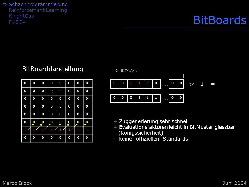 Marco BlockJuni 2004 Brute-Force-Methode -8-53 -4 -127328-417 -8-12-4 W am Zug S am Zug W am Zug Bewertungsroutine an den Blättern Shannon-A-Strategie (Brute-Force) - Tiefensuche bis zu einer vorgegebenen festen Suchtiefe - Minimax-Idee: Weiß maximiert, Schwarz minimiert Nachfolger Schachprogrammierung Reinforcement Learning KnightCap FUSC#