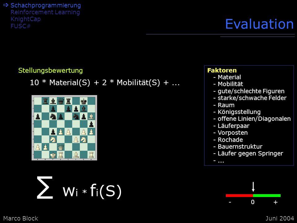 Marco BlockJuni 2004 Alpha-Beta-Algorithmus -8-53-12 -8 W am Zug S am Zug W am Zug Bewertungsroutine an den Blättern Alpha = - 8 [ - 8, MaxWert ] Alpha-Beta-Algorithmus - Abschneiden von unwichtigen Ästen des Spielbaumes - Alpha-/Beta-Werte bilden Erwartungsfenster Schachprogrammierung Reinforcement Learning KnightCap FUSC#
