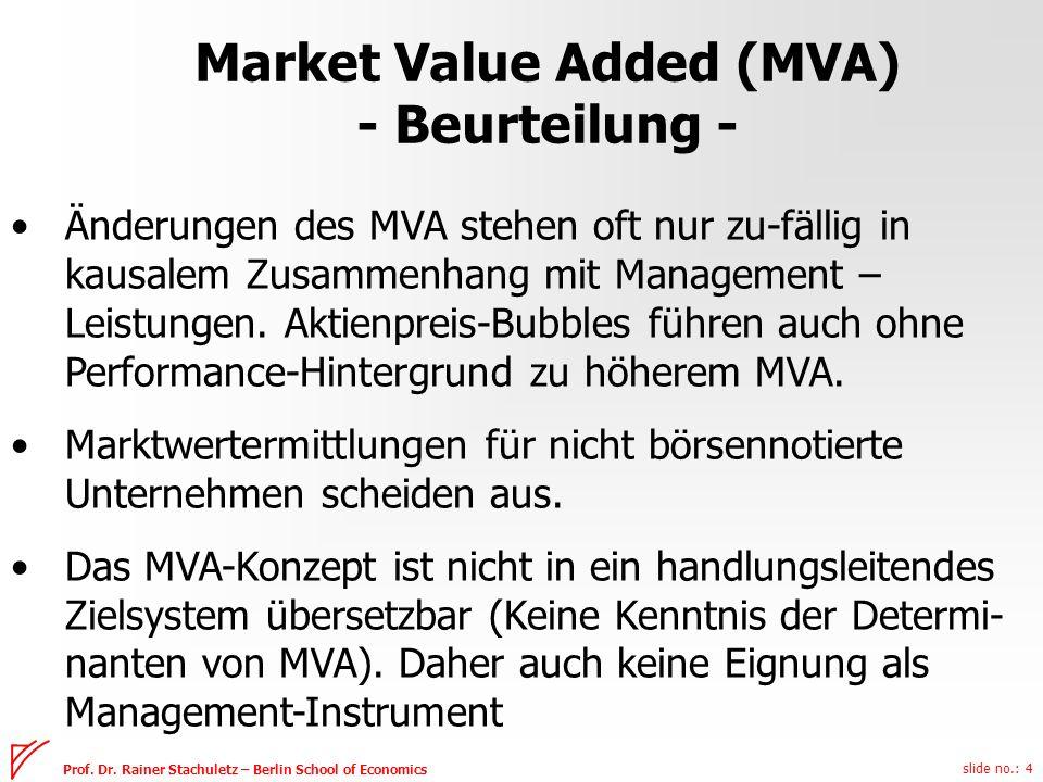 slide no.: 4 Prof. Dr. Rainer Stachuletz – Berlin School of Economics Market Value Added (MVA) - Beurteilung - Änderungen des MVA stehen oft nur zu-fä
