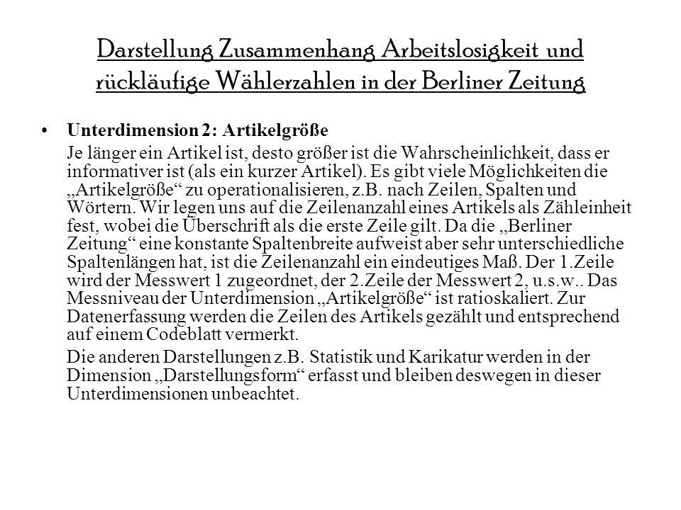 Darstellung Zusammenhang Arbeitslosigkeit und rückläufige Wählerzahlen in der Berliner Zeitung Unterdimension 2: Artikelgröße Je länger ein Artikel is