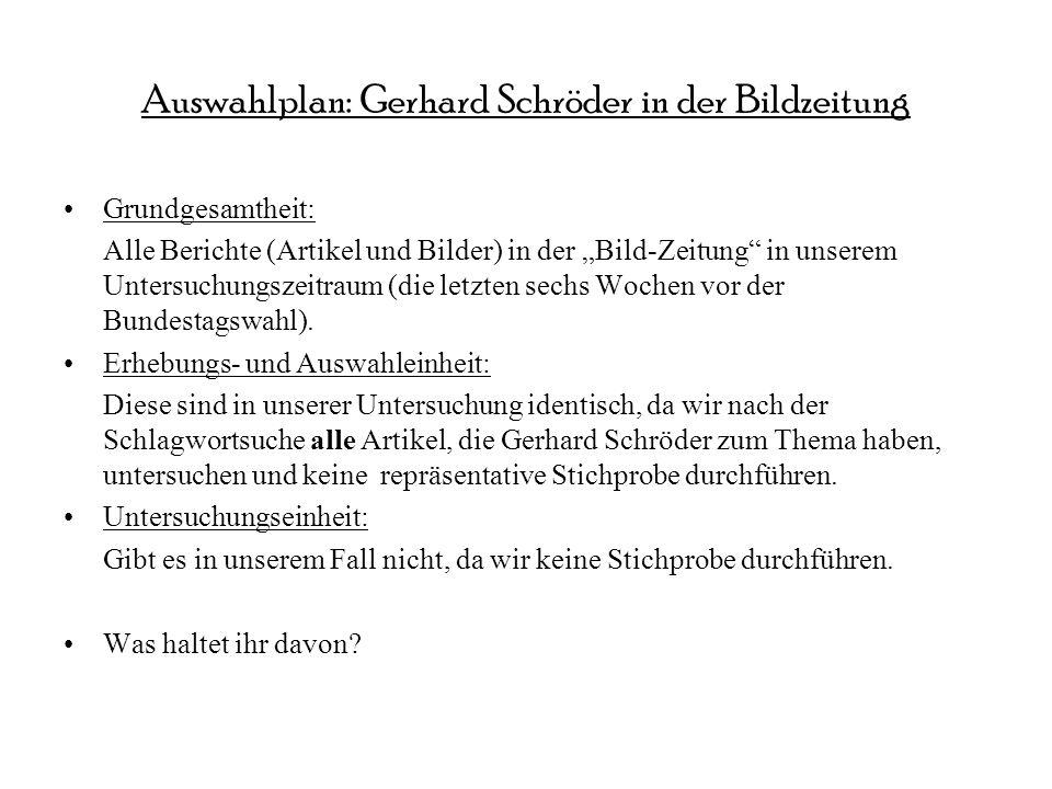 Auswahlplan: Gerhard Schröder in der Bildzeitung Grundgesamtheit: Alle Berichte (Artikel und Bilder) in der Bild-Zeitung in unserem Untersuchungszeitr