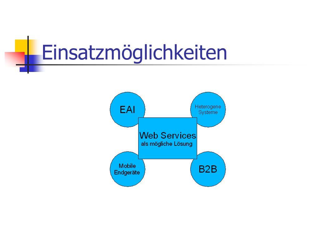 Begriffe Web Service A Web Service B 1.Discovery (optional) 2.Definition (optional) 3.Communication UDDI WSDL SOAP