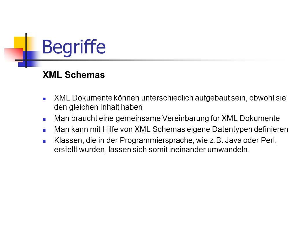 Begriffe XML Schemas Mit Hilfe von XML Schemas kann man folgendes überprüfen: Die Struktur von Elementen und Attributen Die Reihenfolge der Elemente Die Datenwerte der Elemente und Attribute, abhängig von Wertebereichen, Aufzählungen und Pattern Matching Die Eindeutigkeit der Werte