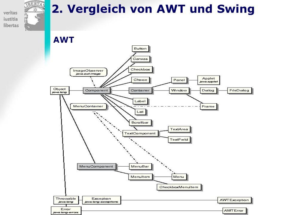 2. Vergleich von AWT und Swing Swing