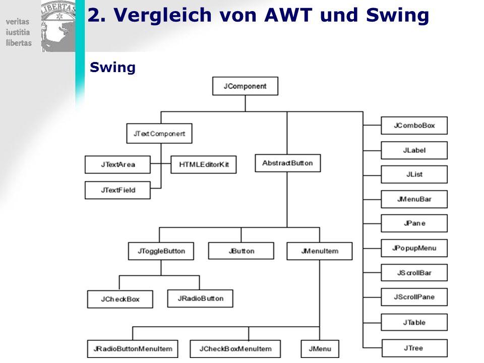 Tutorials http://java.sun.com/docs/books/tutorial/uiswing http://www.galileocomputing.de/openbook/javainsel/java-16.htm