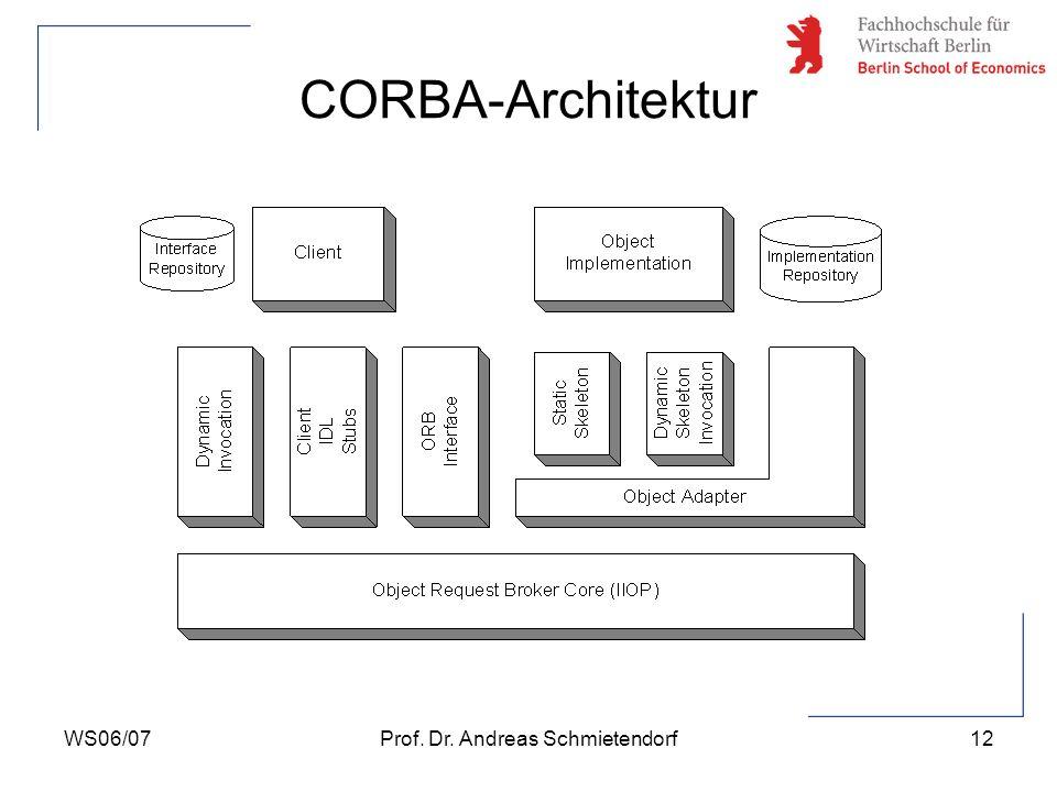 WS06/07Prof. Dr. Andreas Schmietendorf12 CORBA-Architektur