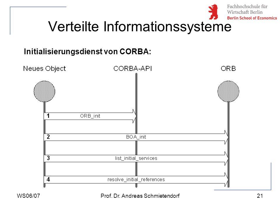 WS06/07Prof. Dr. Andreas Schmietendorf21 Verteilte Informationssysteme Initialisierungsdienst von CORBA: