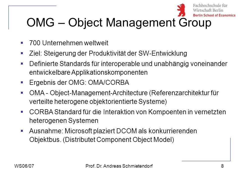 WS06/07Prof. Dr. Andreas Schmietendorf8 OMG – Object Management Group 700 Unternehmen weltweit Ziel: Steigerung der Produktivität der SW-Entwicklung D