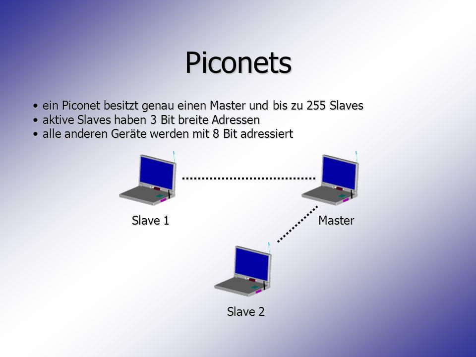 Piconets Master Slave 1 Slave 2 ein Piconet besitzt genau einen Master und bis zu 255 Slavesein Piconet besitzt genau einen Master und bis zu 255 Slav