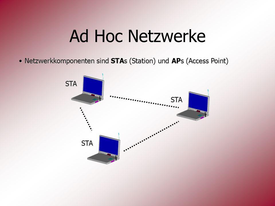 Ad Hoc Netzwerke STA STA STA Netzwerkkomponenten sind STAs (Station) und APs (Access Point)Netzwerkkomponenten sind STAs (Station) und APs (Access Poi