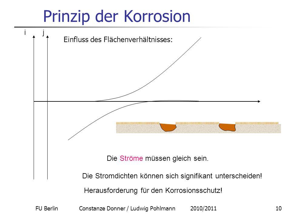 FU Berlin Constanze Donner / Ludwig Pohlmann 2010/201110 Prinzip der Korrosion ji Die Ströme müssen gleich sein. Die Stromdichten können sich signifik