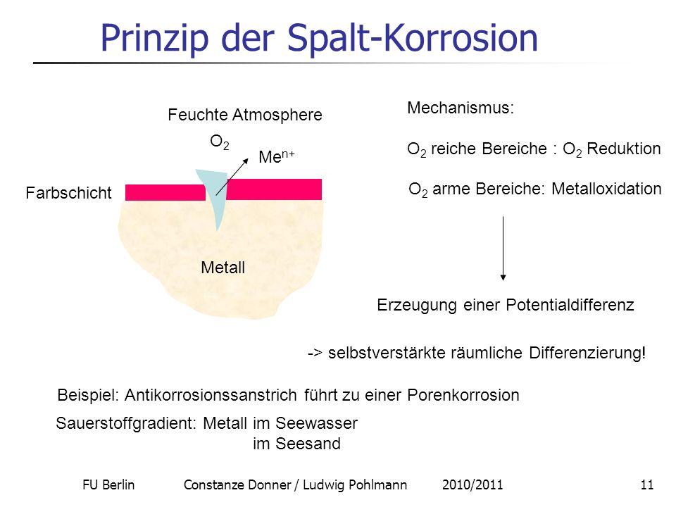 FU Berlin Constanze Donner / Ludwig Pohlmann 2010/201111 Prinzip der Spalt-Korrosion Farbschicht Metall Feuchte Atmosphere O2O2 Me n+ Mechanismus: O 2