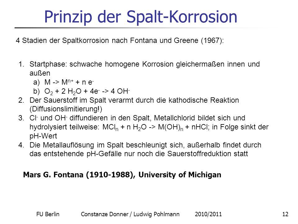 FU Berlin Constanze Donner / Ludwig Pohlmann 2010/201112 Prinzip der Spalt-Korrosion 4 Stadien der Spaltkorrosion nach Fontana und Greene (1967): 1.St